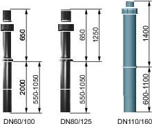 Produktbild: WOLF Luft-/Abgasführung DN 80/125 senkr. Schräg-/Flachdach,120-170cm, PP, schwarz